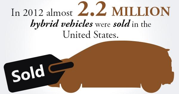 batteries in hybrid cars
